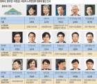 靑 비서관급 이상 27% '노무현 靑'서 한솥밥