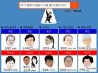 서해순이 박근혜 제쳤다… '올해의 비호감' 등극