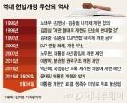 역대 헌법개정 무산의 역사