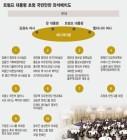 [트럼프 방한 첫날] 김현종·라이트하이저 '통상 맞수' 자리한 3번 테이블 주목