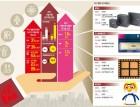 [Cover Story-ATC CTO협의회] ATC가 점찍은 기업들… 新제품 개발 성공하고 매출 '수직상승'