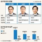 상사맨 CEO '전성시대'… 종합상사 부활 이끌다