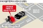 보행자 첫 사망사고… 우버 자율자동차 안전·책임소재 논란