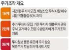 슈퍼개미·소액주주 운동가의 '배신'