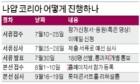 서류심사 180명 선발… 오디션 후 개별 캐스팅