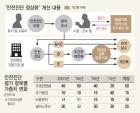 깐깐해진 재건축 안전진단..서울 10만가구 '직격탄'