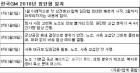 한국GM '운명의 일주일'…관건은 '복지후생비' 축소