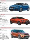 "[CAR""TECH]신형 싼타페-벨로스터-디젤 제네시스 G80 출격 '현대차의 잔치'"