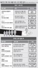 '법꾸라지 채용 청탁자'…公기관 채용청탁자 처벌 11년간 1명뿐