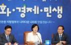 20일 고위 黨·政·靑, 경제현안 집중 점검