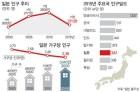 [가속화한 인구절벽-하] 인구감소 '경고등'…위기탈출 위해 팔 걷은 文 정부