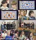 '더유닛' 1차 투표 718만명 참가…김티모테오·양지원 男女 1위