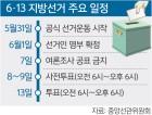 지방선거 3대 변수는… 北·美회담·경남지사 승부·野 후보단일화