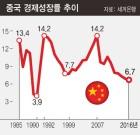 시진핑 2기, 시장 위의 국가 더 세지나