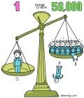 '6인용 독방' 쓰는 박근혜와 수용자 5만6천명의 인권