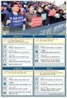 '서울공화국' 허물기…'지방분권 국가' 헌법1조 명문화가 출발점
