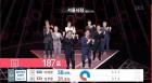 SBS 개표방송을 빛낸 '촬영 노가다'의 비밀은?