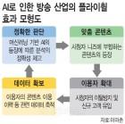 알고리즘 활용 고객파악… 콘텐츠 `핀셋추천`