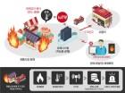 과기정통부, 국민생활문제 해결형 공공디바이스 시연·발표회 개최