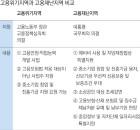 """[GM 사태]정부 """"정상화 방안 내놔야 지원 논의""""…군산 '고용위기지역' 지정"""