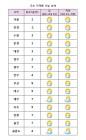 [날씨] 전국 대체로 '맑음'…낮부터 '추위' 주춤