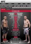 UFC '하이라이트' 게이치와 '다이아몬드' 포이리에 격돌
