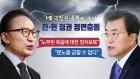 """文 대통령 """"MB에 분노""""...전·현 정권 충돌"""