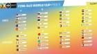 6월 필리핀에서 개최되는 'FIBA 3x3 월드컵 2018' 조 편성 발표