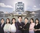 [SC기획]K·M·S·J… 대선 방송 총정리, ★들도 수놓는다