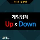 """[카드뉴스] 1월 둘째주 게임업계 UP""""DOWN"""