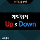"""[카드뉴스] 2월 셋째주 게임업계 UP""""DOWN"""
