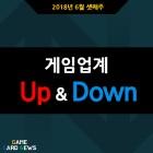 6월 넷째주 게임업계 UP&DOWN