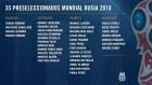 메시·이과인 포함…아르헨티나 예비명단 35명 발표