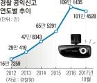 '제3의 목격자' 블랙박스 공익신고 100만건