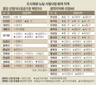 """통영 등 68곳 '도시재생 시범지' 선정… 정부 """"투기 땐 중단"""""""