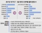 [공시 정보] 역사드라마 보듯 쉽게 친근하게 공략하자… 공시 한국사의 모든 것