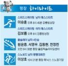 '배추보이' 이상호ㆍ'맏형' 이승훈… 金사냥 끝나지 않았다
