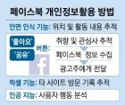 [월드 Zoom in] 관심사·성향 무단수집…150만 광고주에 전달