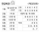 [복권] 연금복권 520 제325회