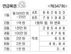 [복권] 연금복권 520 제347회