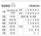 연금복권 520 제360회