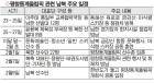 금강산관광 중단 10년 오늘 동해선 육로 열려