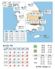 """날씨-10월 24일(화) """"경북 북부 서리"""""""