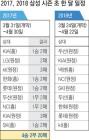 긴 이동·우승팀…삼성 시작이 반이다