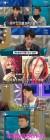 [팝업차트]'라스', 水夜 동시간대 1위…'로맨스 패키지' 2위로 마무리