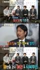 """'섹션TV' 조진웅 """"롯데 자이언츠 경기결과에 성격도 바뀌어"""""""