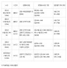 """[평창] 도종환 장관 """"애초 개회식 성화 봉송 축구 선수 1순위는 손흥민"""""""