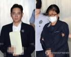 """최순실 증언 거부 """"특검 협박·회유에 정신적 패닉"""""""