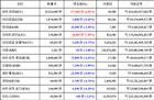 [가상화폐 뉴스] 02월 21일 12시 00분 비트코인(2.91%), 라이트코인(7.38%), 이더리움 클래식(-6.73%)