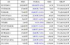 [가상화폐 뉴스] 02월 22일 21시 30분 비트코인(-8.3%), 대시(-12.16%), 이더리움 클래식(-11.63%)